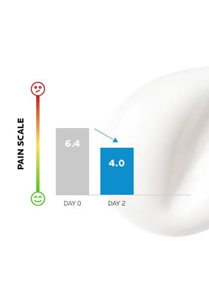 https://www.laroche-posay.cz/-/media/project/loreal/brand-sites/lrp/emea/tsh/simple-page/landing-page/lipikar-baume-ap-plus-m/laroche-posay-landingpage-lipikar-baume-ap-result2.jpg